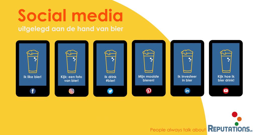 Social media uitgelegd met bier