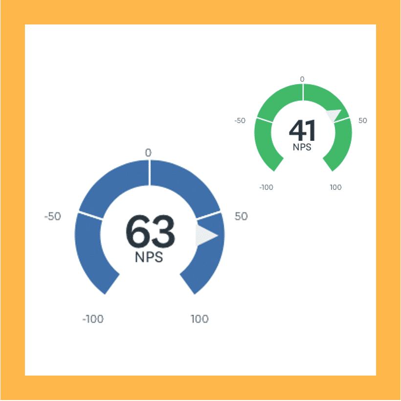 Net Promoter Score NPS Reputations